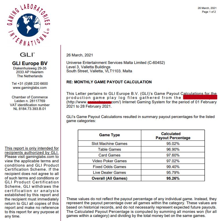 Сертификат проверки онлайн-казино независимой организацией